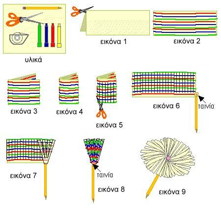 Διακοσμήστε τα μολύβια σας